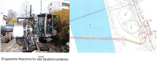 Abwasserleitung zum HKW S-Mühlhausen